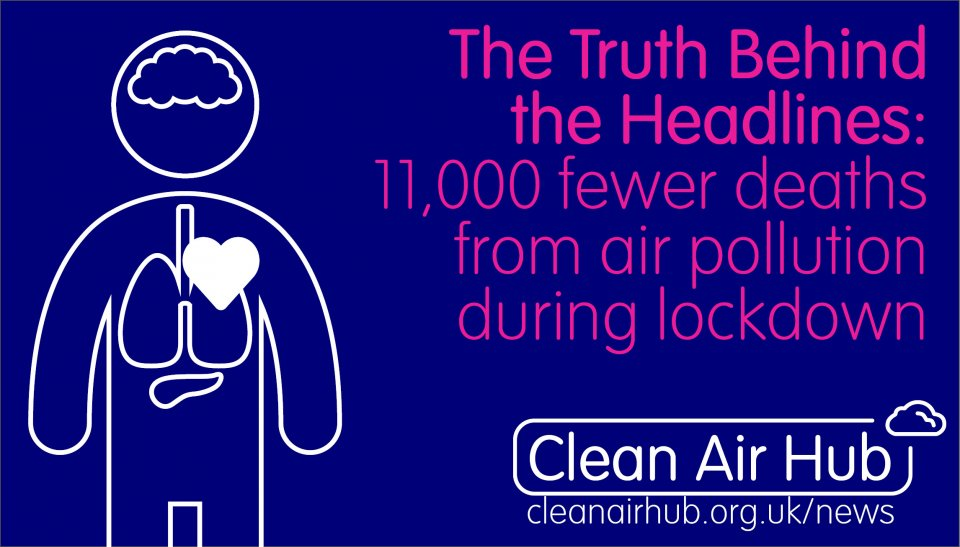 Truth Behind the Headlines: 11,000 fewer deaths from air pollution during lockdown