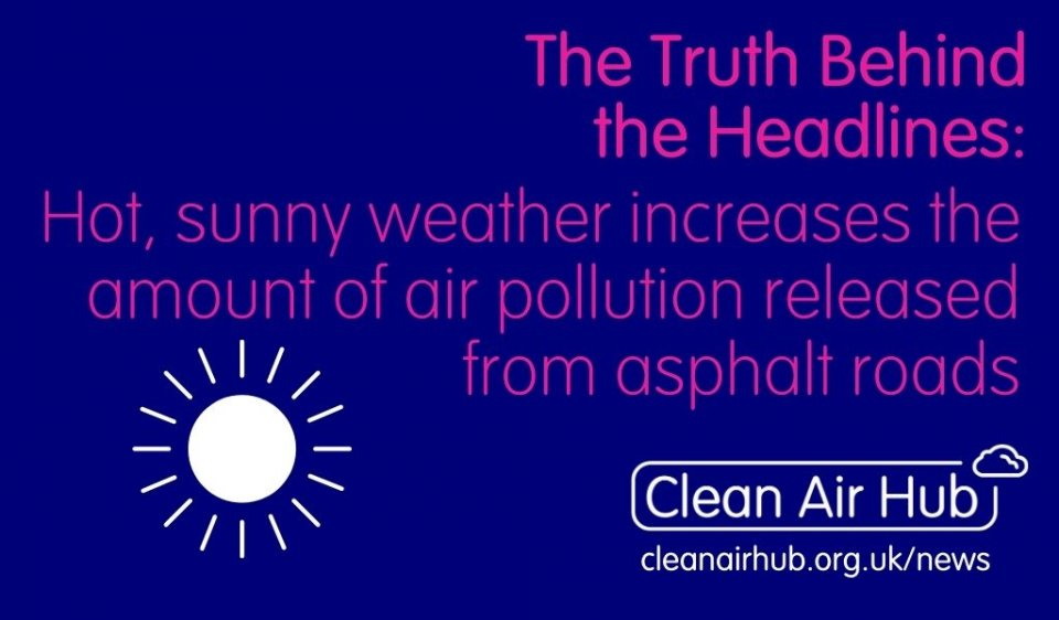 Truth Behind the Headlines: Hot, sunny weather increases the amount of air pollution released from asphalt roads by up to 300 per cent